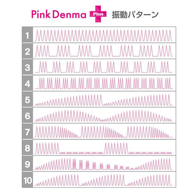 ピンクデンマ1プラス